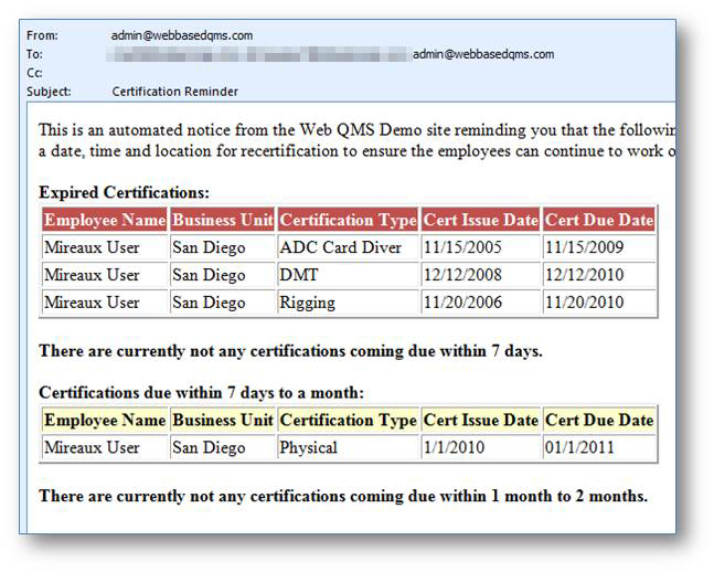 add certification types expired certification reminder
