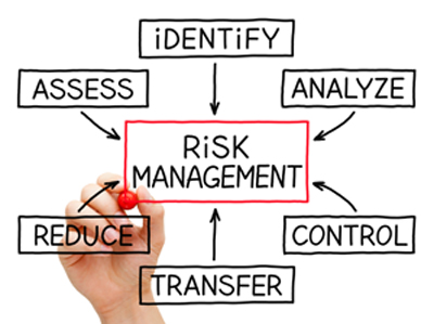explain the function of assessemnt and A risk assessment is a process to identify potential hazards and analyze what could happen if a hazard occurs a business impact analysis (bia) is the process for.